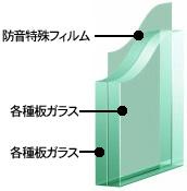 合せガラス図